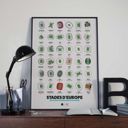 Affiche Stades d'Europe
