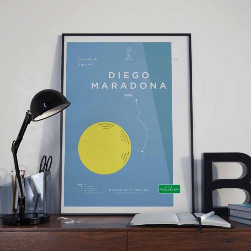 Affiche Maradona, Argentine vs Angleterre 1986