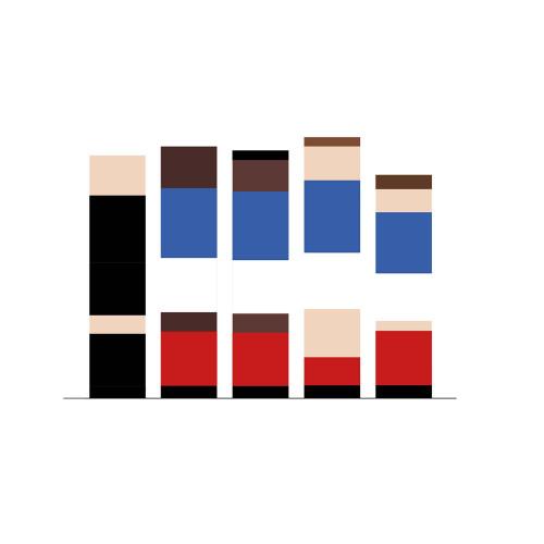 Gamme Minimal Icons