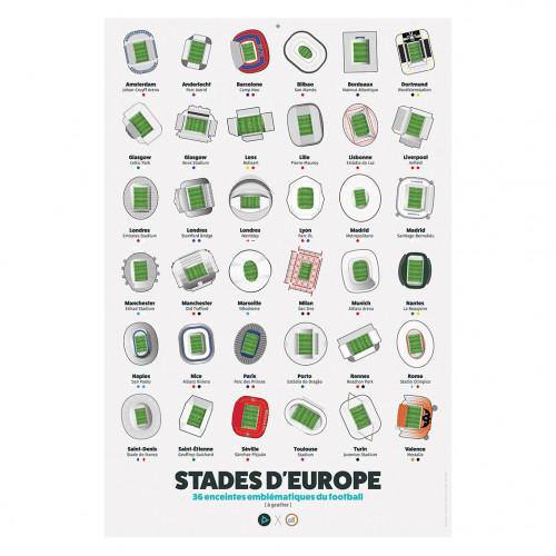 Affiche à gratter Stades d'Europe